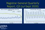 RG Quarter 3 2020
